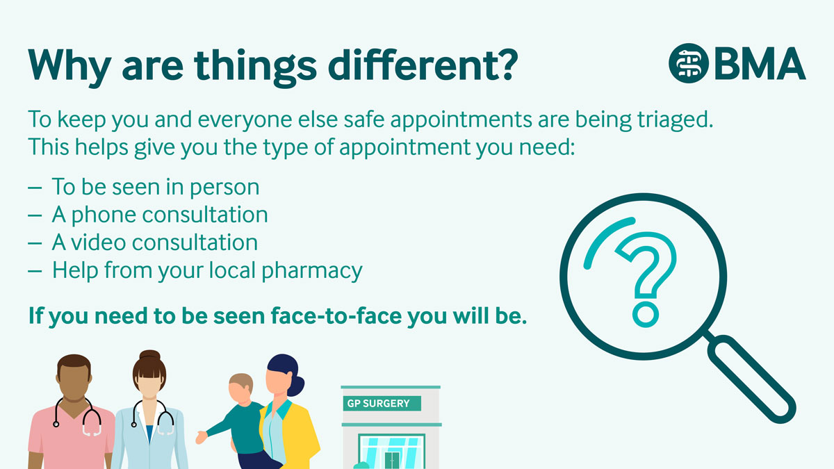 BMA why things are different poster explains why the practice is triaging to get you the help you need